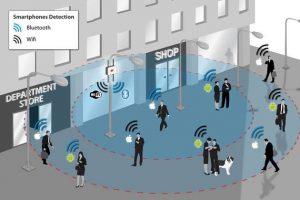 giải pháp wifi