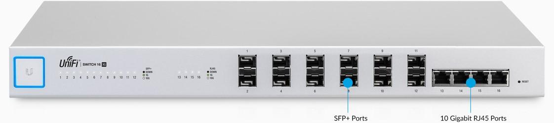 Switch 16 cổng 10Gb Unifi US 16 XG 7