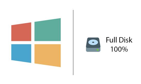 full disk 100%